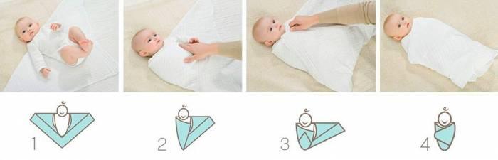 قنداق نوزاد